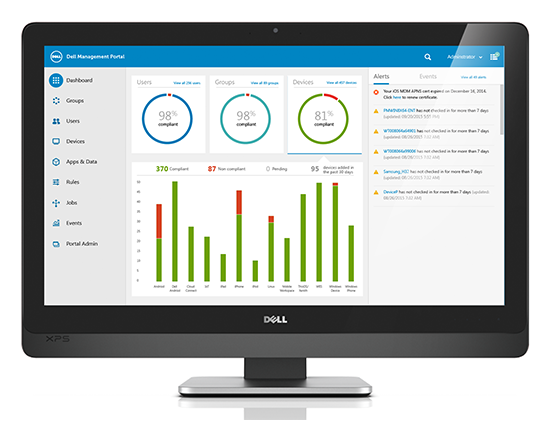 Dell Cloud Client Manager
